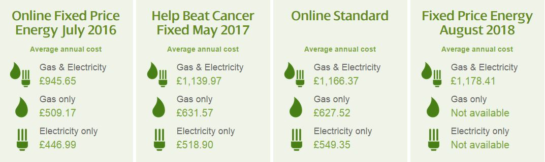Scottish Power tarrifs July 2015