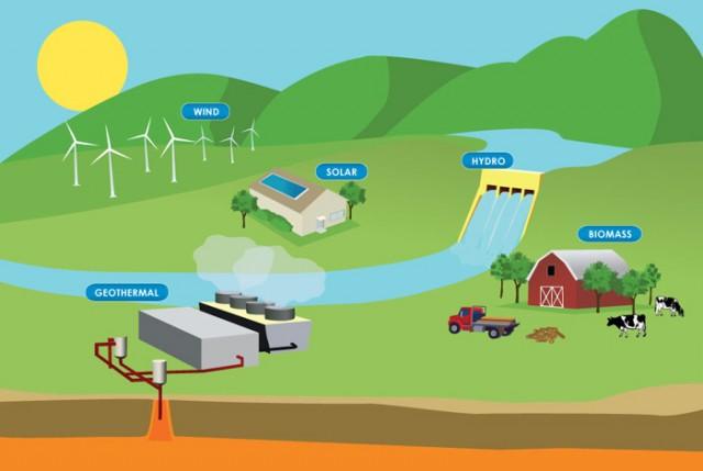 Renewable Energy Explained Energy Numbers