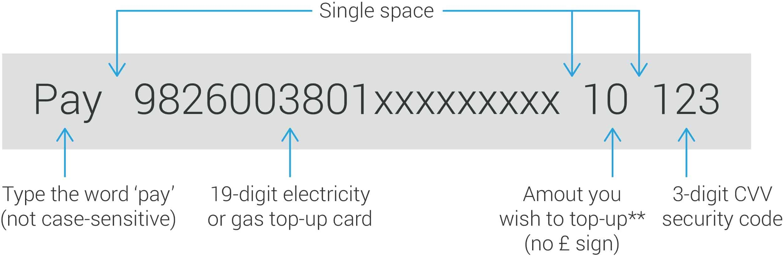 Utilita top-up by SMS instructions